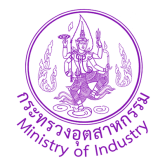 Ministry of Industry